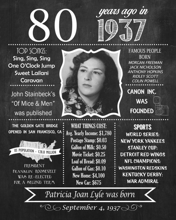 80th Birthday Poster, 1937 Facts Chalkboard Poster Please read before purchasing: Customized chalkboard sign for a birthday party and/or birthday photo shoot!  Colors can be customized at no extra charge! This poster is 16 in. x 20 in. but can be printed at 8 in. x 10 in if need be. If you need a different size please leave me a note at check out and I'll make the change *No extra charge  **This listing is for a DIGITAL file JPG- Nothing is printed or shipped **  You will receive a proof...