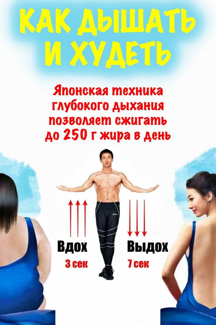 Как Дыханием Сжечь Жир. Дыхание для похудения — сжигаем жир с помощью кислорода
