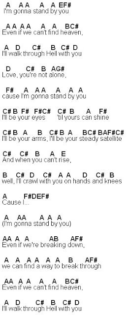 Flute Sheet Music: Stand By You