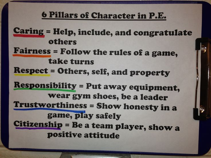 My P.E. rules as they relate to the 6 Pillars of Character