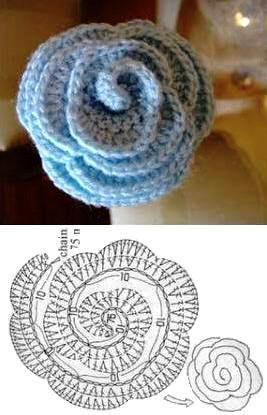 Crochet rose and more ggodies inside click on the rose!