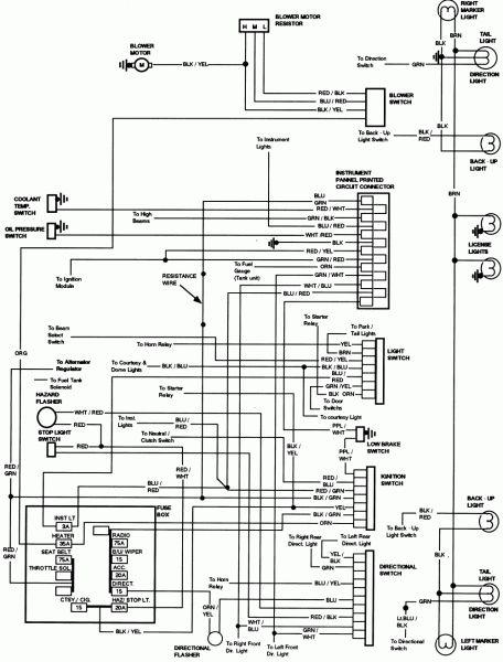 1972 Ford F100 Wiring Diagram | Ford f250, Ford f350 ...