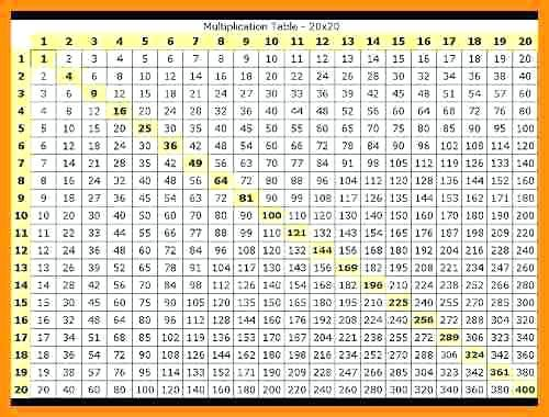 Multiplication table 1 1000 free multiplication chart to for Table de multiplication 1 a 20