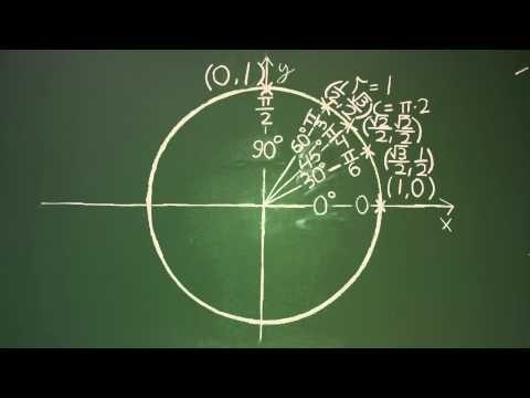Matheatre - Unit Circle Trigonometry - YouTube