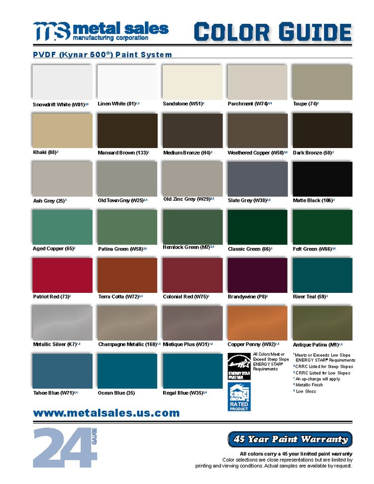 Metal roofing and siding colors finishes guides and for New siding colors