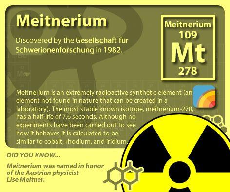 #periodictableofelements #periodictable #meitnerium