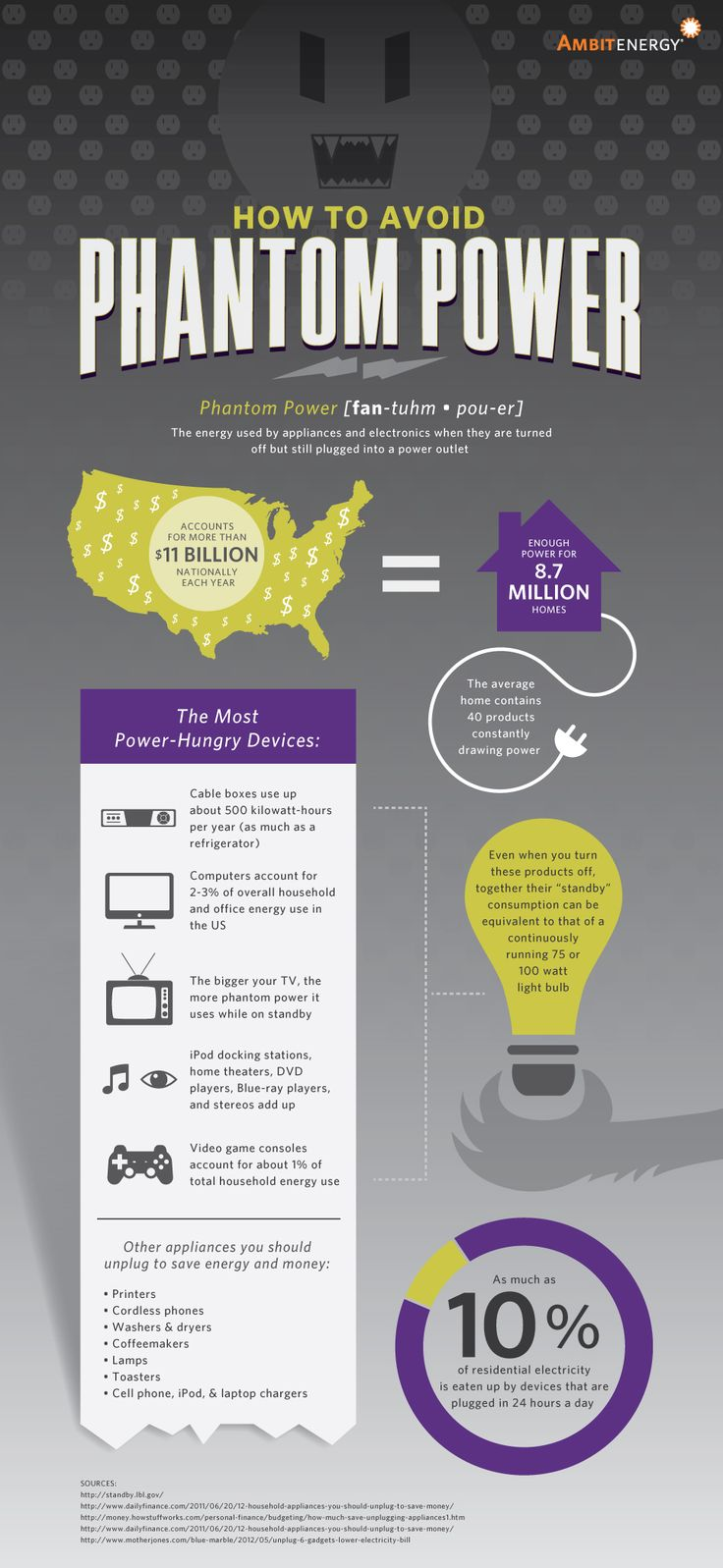 137 best images about energy savings facts on pinterest for Energy conservation facts