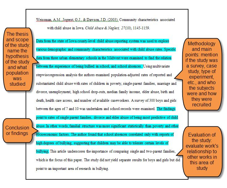 annotated bibliography Essay writing university, Online