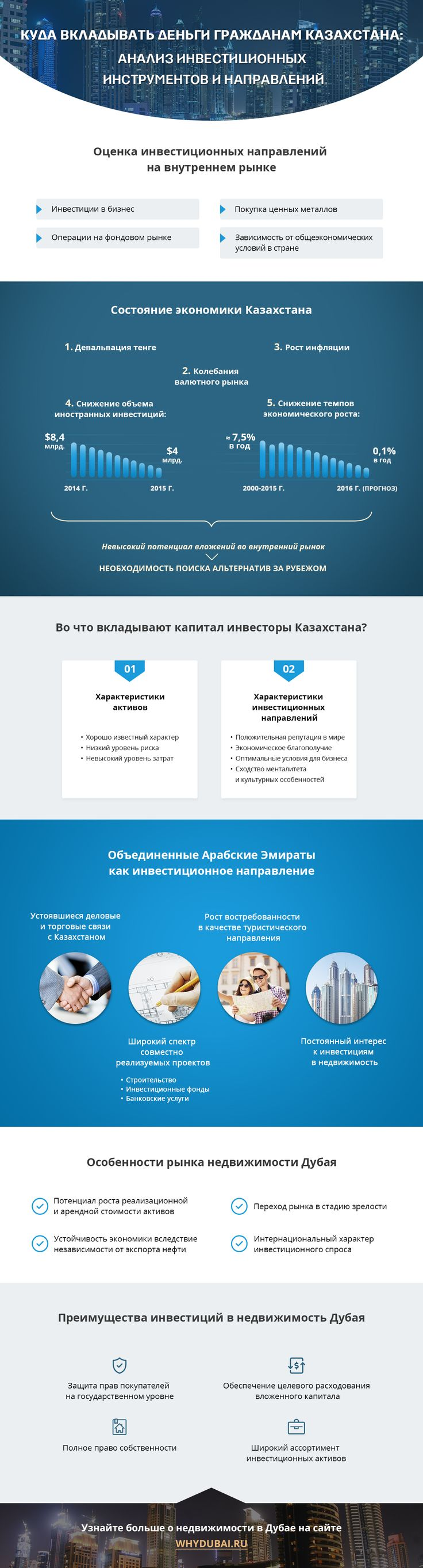 Куда вкладывать деньги гражданам Казахстана: анализ инвестиционных инструментов и направлений