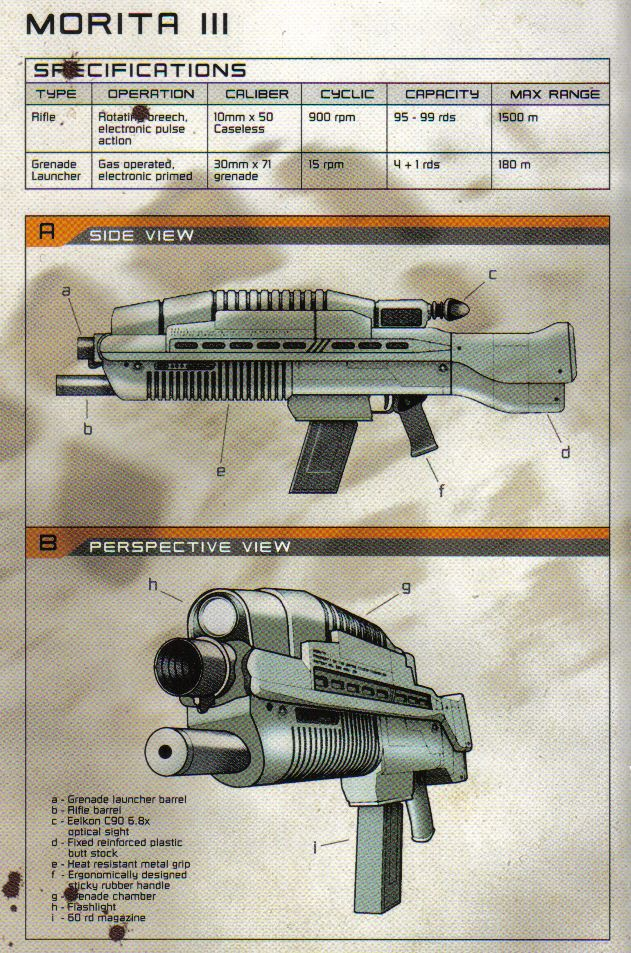 The Morita III Assault Rifle is the the standard Mobile Infantry rifle in use during time in Starship Troopers 3: Marauder. Morita III's are made up of an assault rifle and a grenade launcher combined in one compact package. They replaced the older Morita II Assault Rifle and E-pulse 44 Rifles in all known combat theaters. Though a bit bulky due to its size and shape, the weapon is nevertheless a deadly and effective weapon in the hands of a skilled trooper. Operation = Rotating bree...