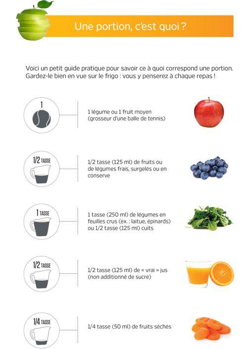 Une portion, c'est quoi? vous vous demandez toujours c'est quoi un portion de fruit ou legume, voici un graphic simple et pratique avec un version imprimable pour le mettre en vue