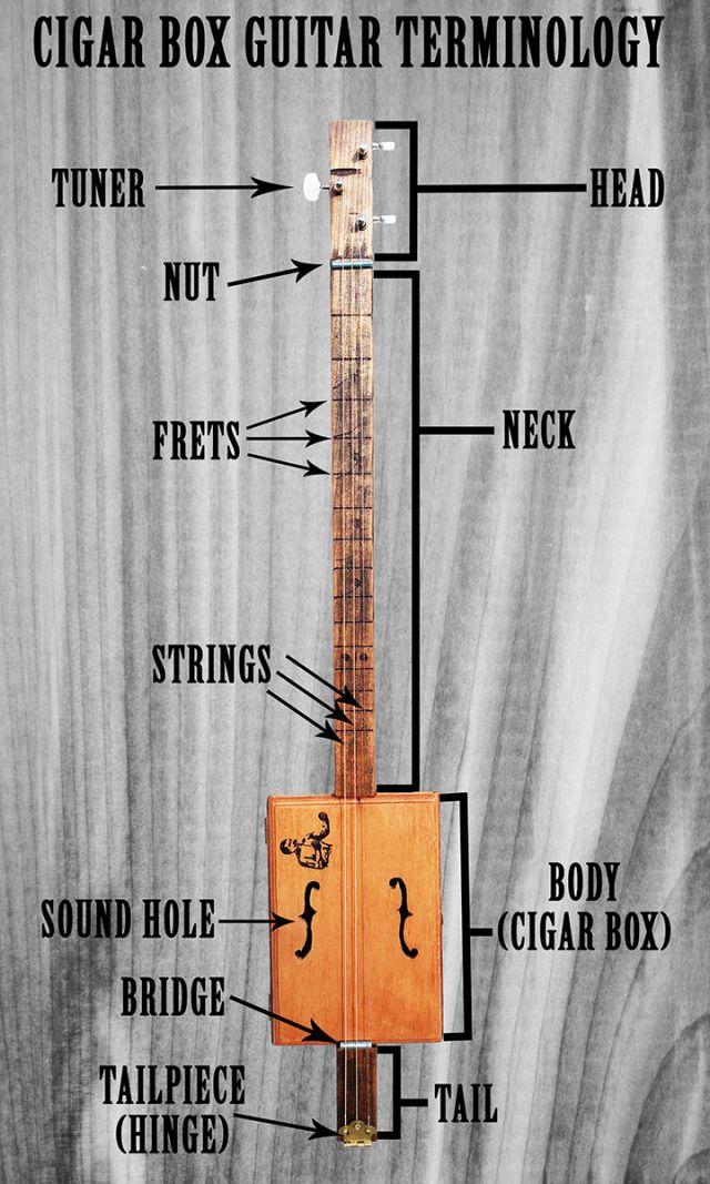 Make a cigar box guitar! (artofmanliness.com)                                                                                                                                                                                 More