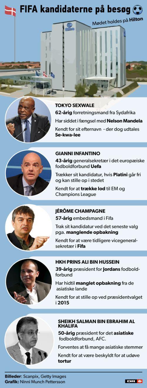 OVERBLIK Fifa-kandidater på charmetur til København | Sporten | DR