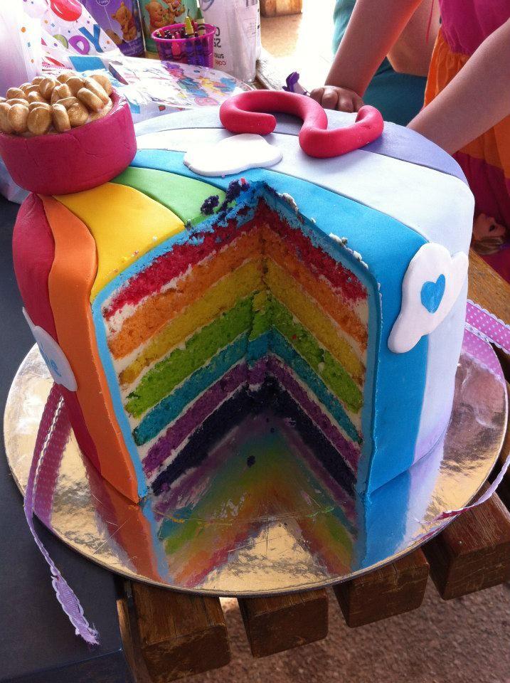 69 best Cakes for Australia images on Pinterest Birthday cakes