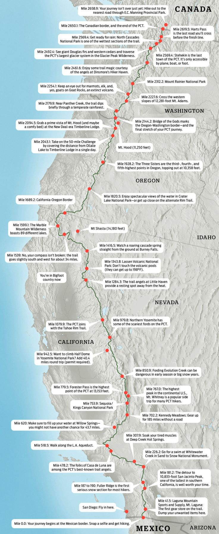 Map: Hike the Pacific Crest Trail | Backpacker