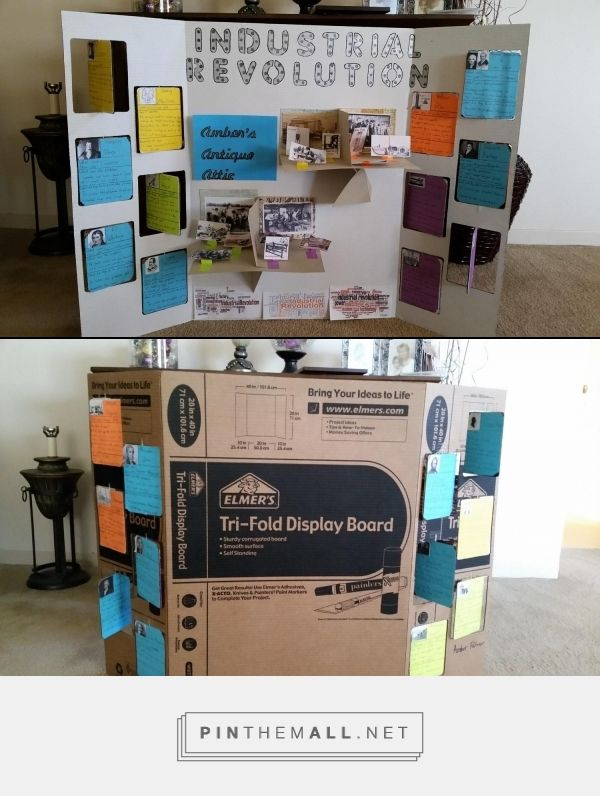 DIY 3D trifold display board. Industrial revolution w/pop out museum floors & double sided turning info cards. Inventor on one side, invention on back side. All folds up. [card stock] - created via https://pinthemall.net