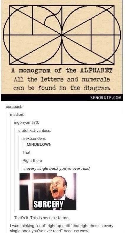 the alphabet..... wow