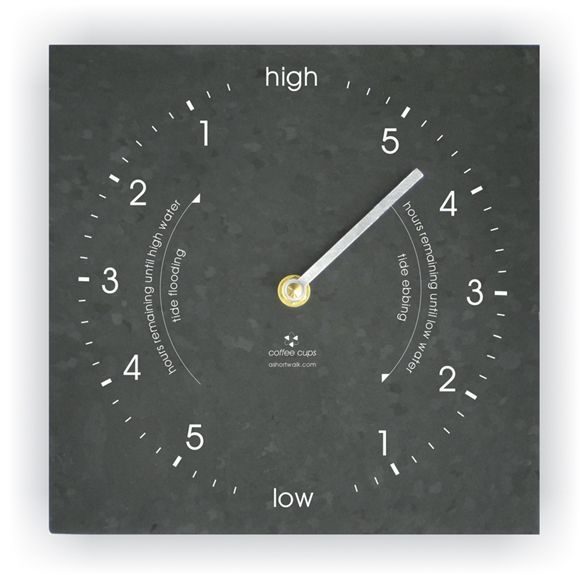 Recycled tide clock [RTC] - £27.53
