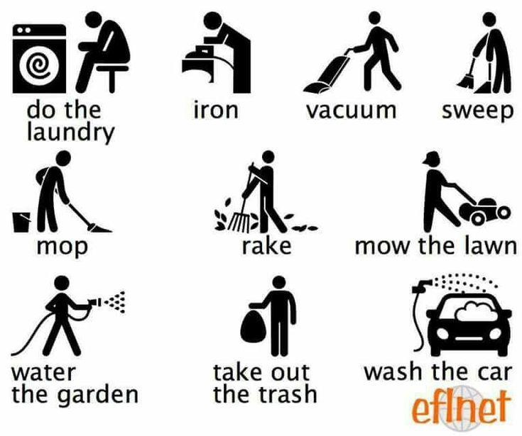 Chores #english #vocabulary