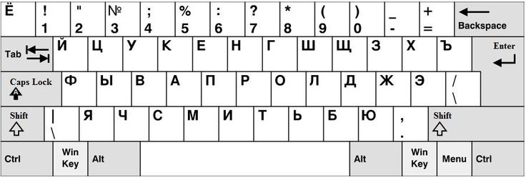 This page has the letter, handwriting, sound, and samples for the Russian alphabet
