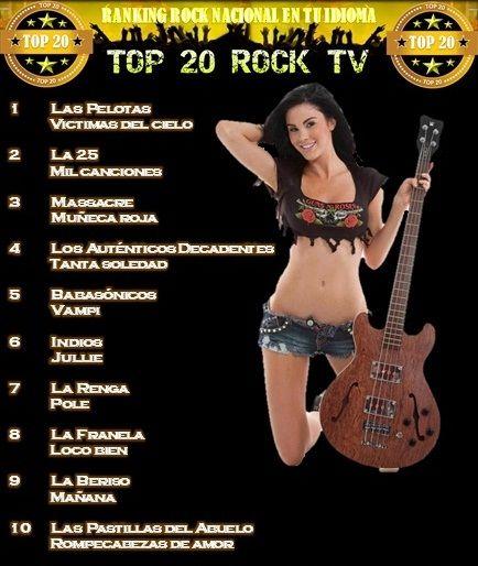 Rock Nacional en tu Idioma: Ranking Top 20 Rock TV - 23 / Junio / 2016
