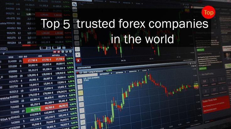 Top 5 Trusted Forex Companies In The World Currency Trading Options Trading Day Trading T Rading Places Pin Tradi Forex Trading Online Trading Stock Trading