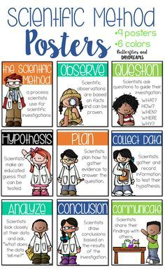 Scientific Method Posters appropriate for Grades 2-5 classroom. The posters come as a set of 9 in 6 different color options. You can mix and match the colors or print as one color set. Please see the preview for examples of each poster and color. *The Scientific Method *Observe *Question *Hypothesis *Plan *Collect Data *Analyze *Conclusion *Communicate…