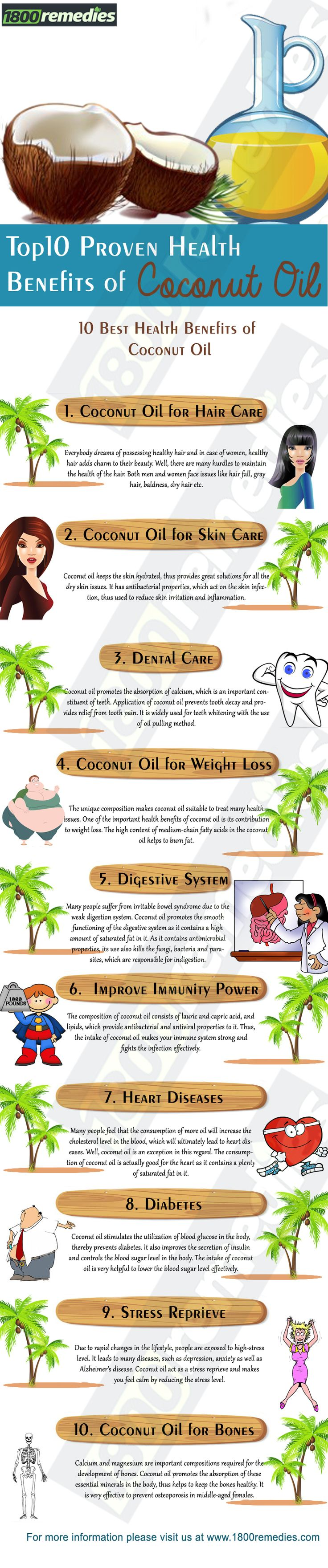 10 Best Health Benefits of Coconut Oil As coconut oil has a lot of medicinal properties, it is used in many home remedies to treat various health issues related to hair, skin, digestion and many more. Let us understand in detail the health benefits of coconut oil and how you can use it to get rid of various diseases.