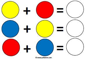 * De kleuren die gemengd moeten worden staan hier al aangegeven. Als het kan, probeer dit werkblad dan te kopiëren op A3 formaat.