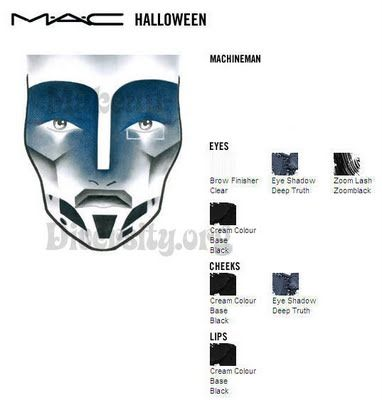 MAC Halloween FACE CHARTS