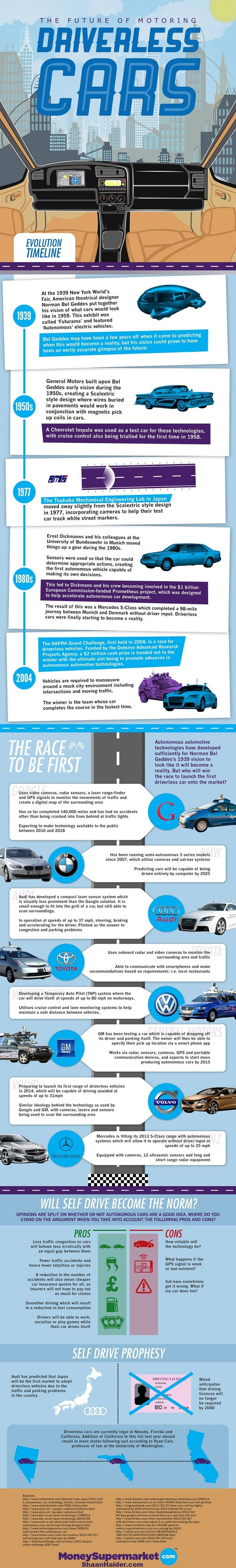 The History and Future of Driverless Cars (Infographic)