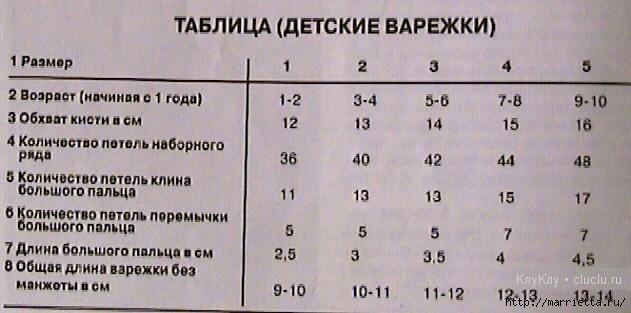 Варежки МЫШАТА. Вязание спицами для детей (7) (631x313, 107Kb)