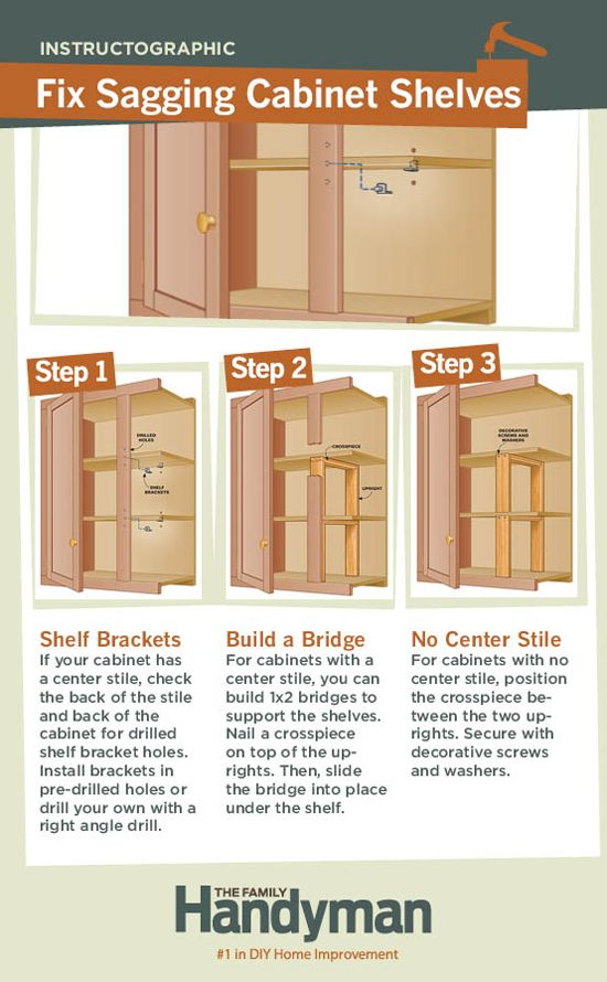 168 Best Simple Repairs Images On Pinterest The Family Handyman