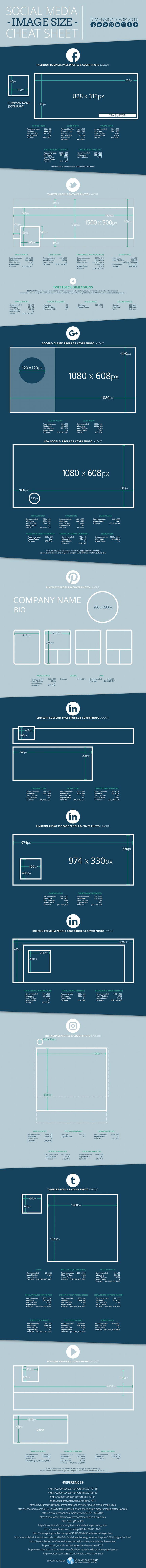 Wszystkie rozmiary zdjęć do mediów społecznościowych na jednej infografice
