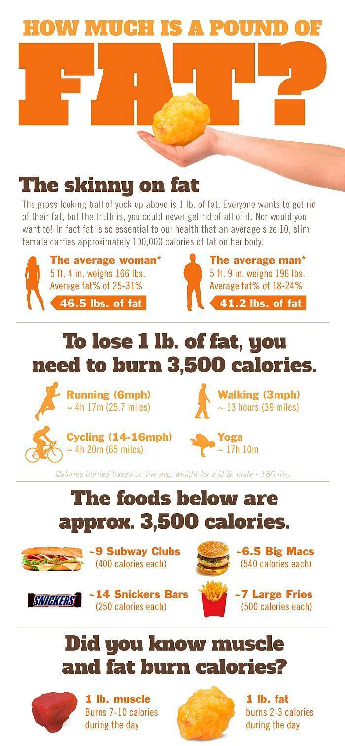 Lose 23 pounds in 21 days.  How much is a pound of fat