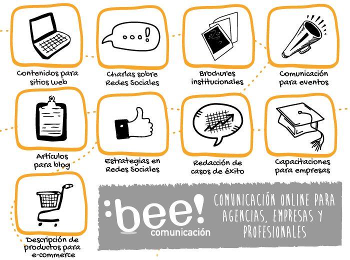 Contenidos para sitios web. Capacitaciones sobre Comunicación Online. Community Managers para Marcas y Organizaciones