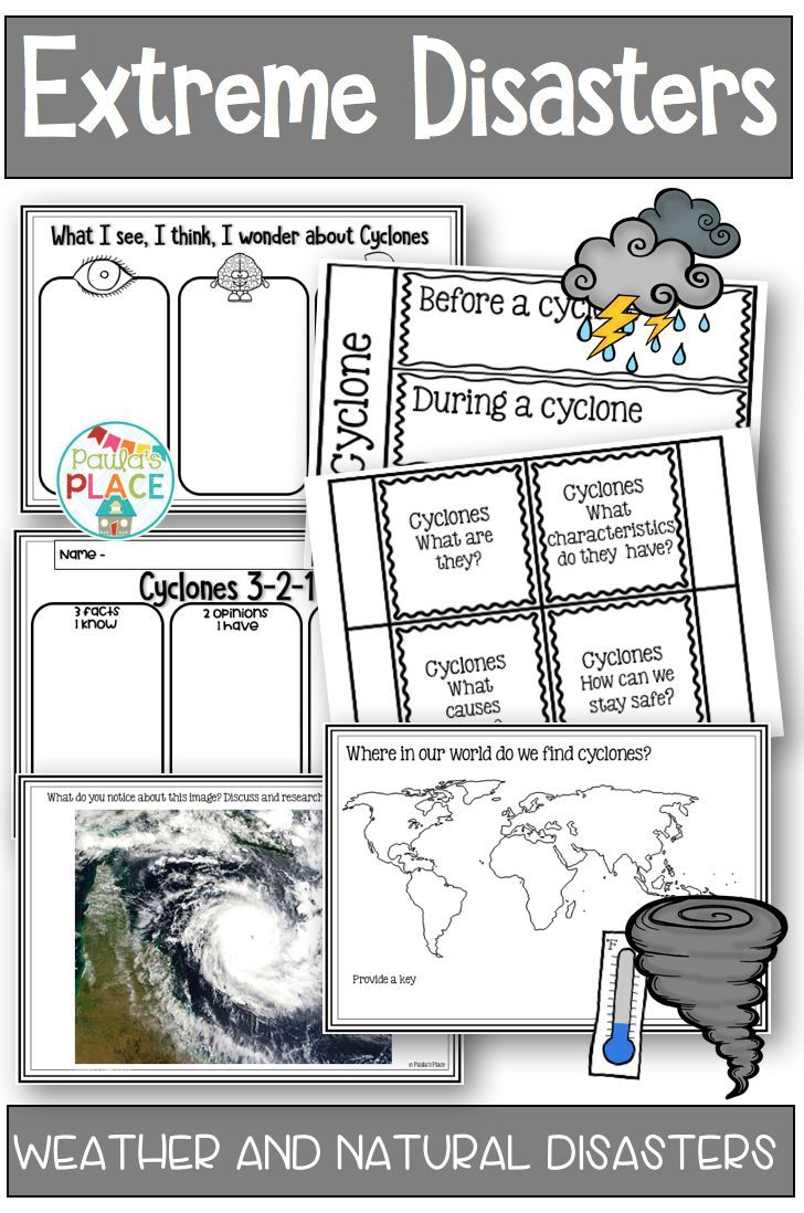 Explore The Disasters Strike Our Planet Through These Learning Templates For Recording Teaching Reading Strategies Teaching Resources Primary Learning Template [ 1098 x 728 Pixel ]
