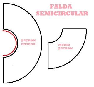 Falda o pollera semicircular, estilo años 40's y 50's : VCTRY's BLOG