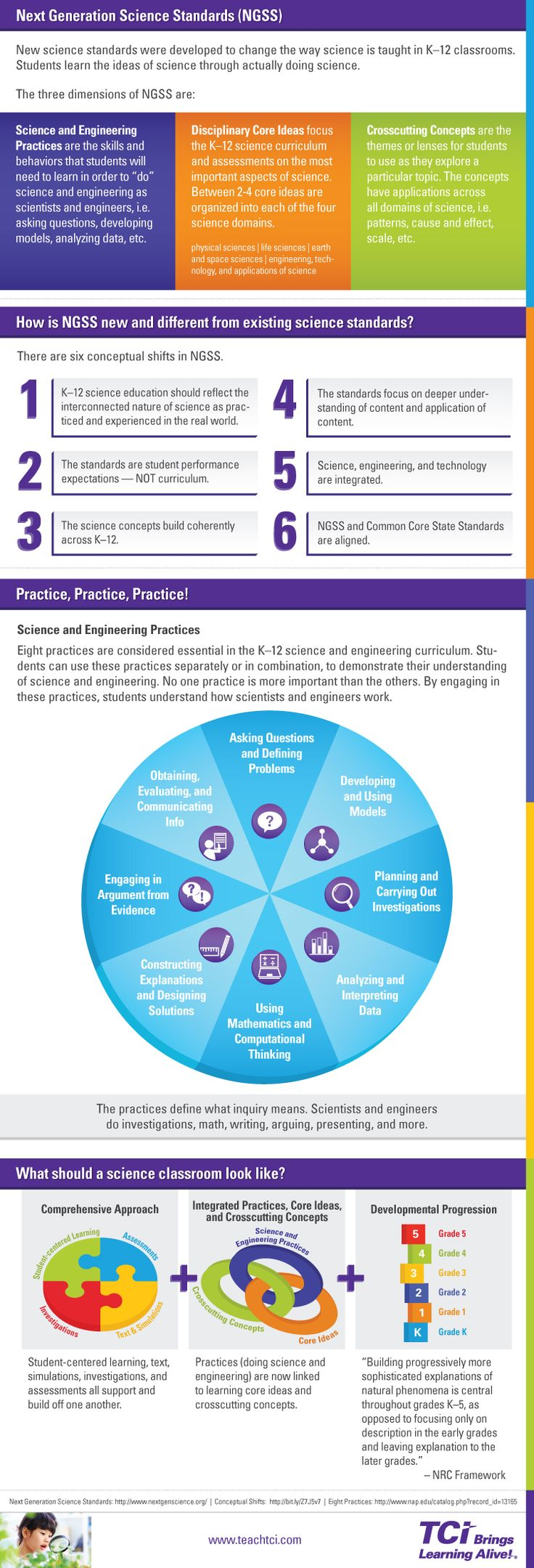 17 Best images about NGSS on Pinterest | Teaching, Lesson plans ...