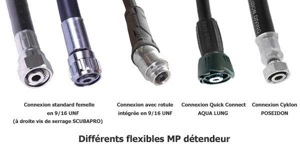 Connexion flexible détendeur