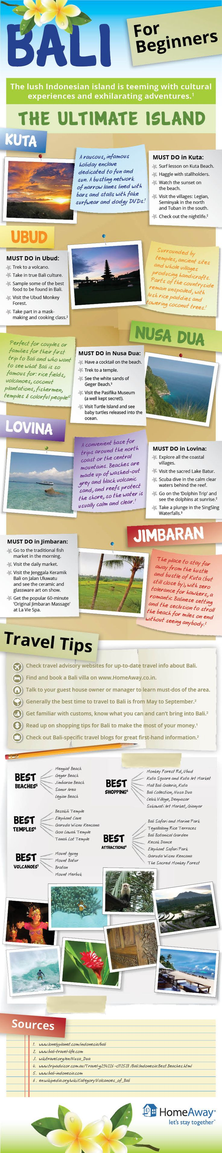 Bali for beginners