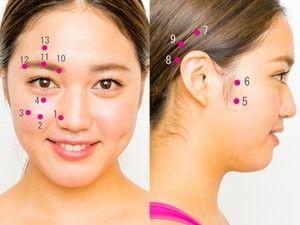 肌のハリをアップする「顔ツボMAP」。
