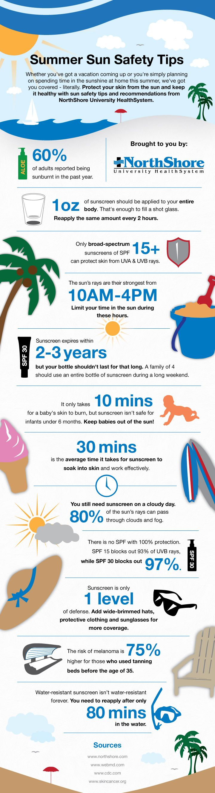 Protect your skin from the summer sun with #sunsafety #tips from NorthShore University HealthSystem. #Infographic