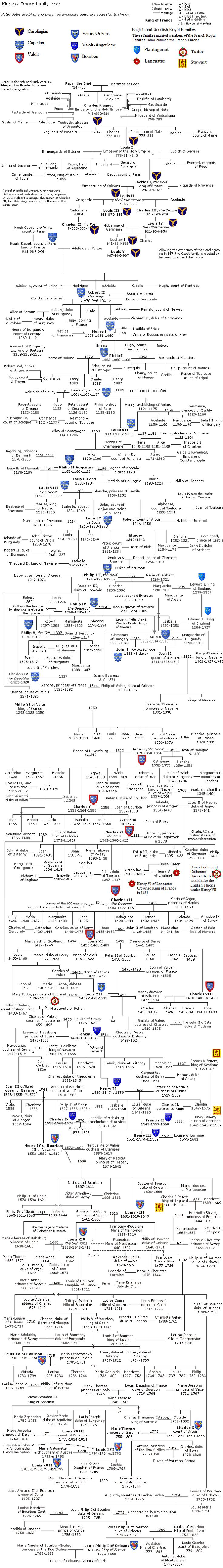 15 must see english royal family tree pins royal family trees kings of and their relation english monarchs