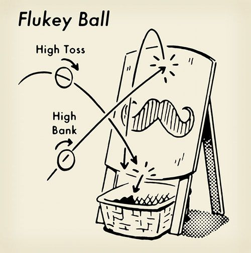 Flukey Ball - another state fair game that we could have some fun personalizing. In Flukey Ball, contestants must bank a wiffle ball off a slanted board and into the basket below.
