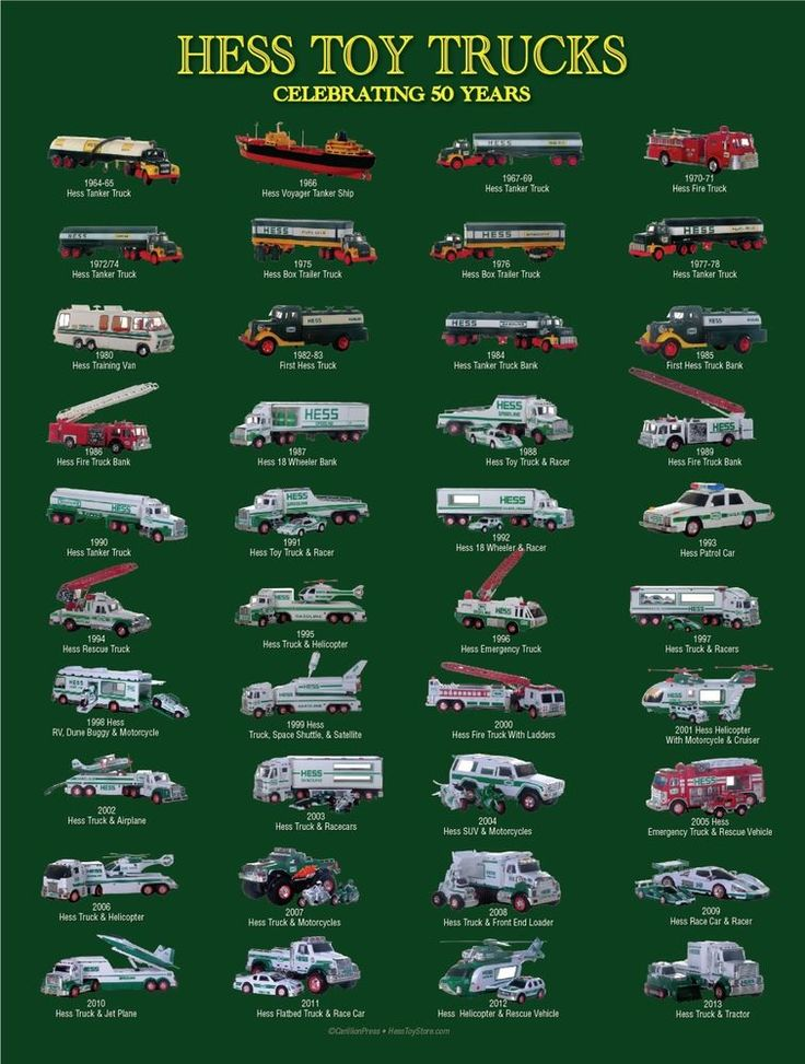 2014 Hess Toy Truck 50 Year Anniversary Collector's Poster - 3 Posters & Bonus! #HessTrucks  I love the HESS Trucks I get every year!!!!