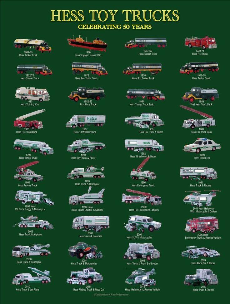 38 best Hess Trucks images on Pinterest | Hess toy trucks, Toy ...