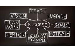 What Makes for an Effective Leadership Development Program?