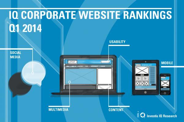 Investis: Q1 Corporate website rankings 2014