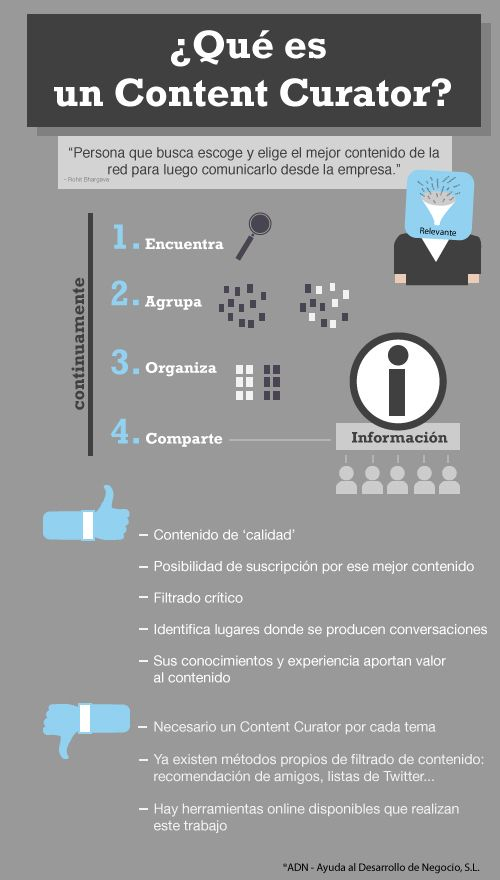 ¿Qué es un content curator? #infografia #infographic #marketing